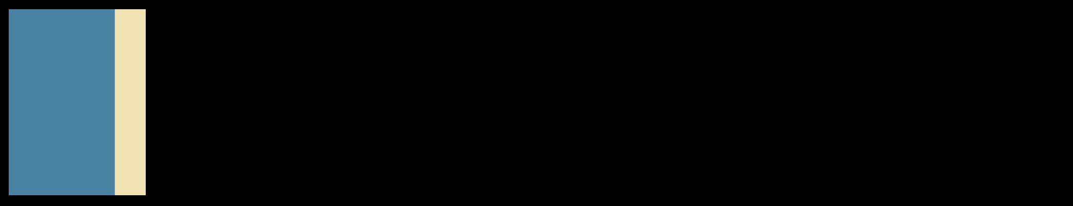 Logo CONTACT Branchenmagazin